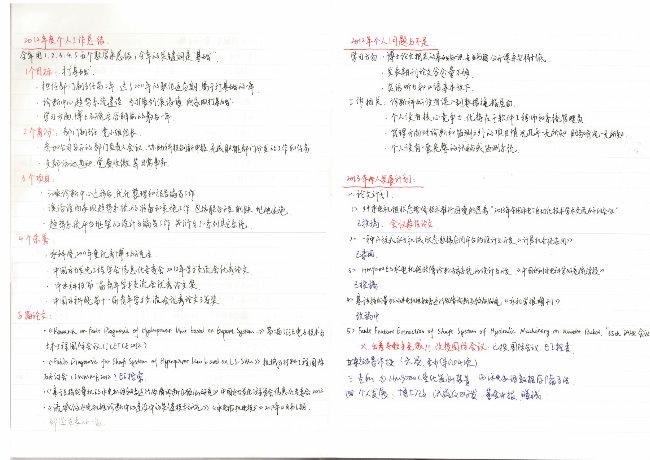 2012年度总结_small